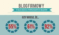 Błedy w prowadzeniu blogów